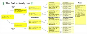 Family tree jpg for web